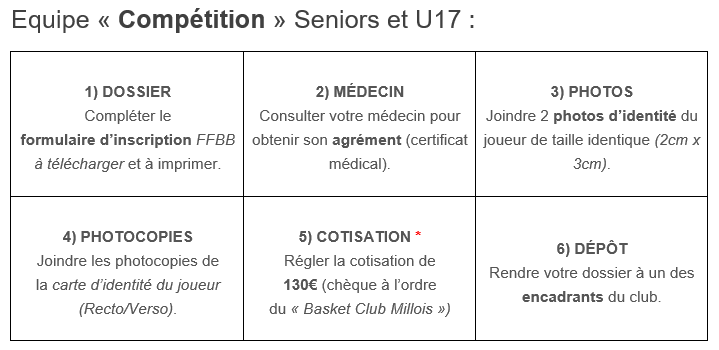 U17 (Cadets) - Inscription 2016/17